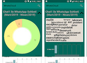 WhatsCloud shows you your stats and most used words in your WhatsApp conversations