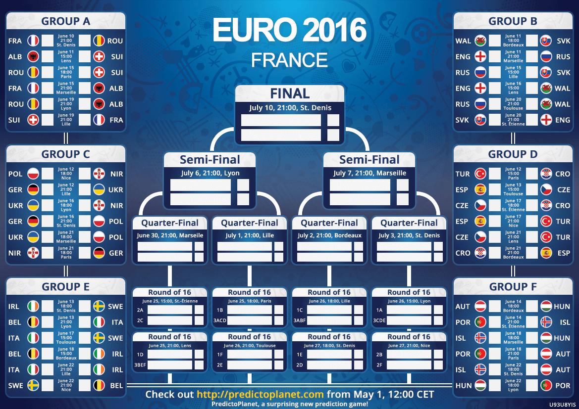 Euro 2016 : Faites vos pronostics !