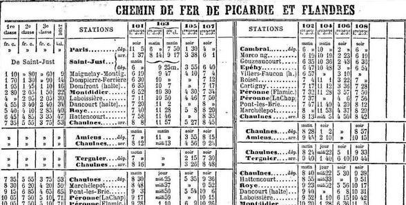 Réservations, horaires, infos...La SNCF a portée de clics