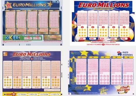 Loto, Euro Millons, Keno...des logiciels pour devenir millionaire