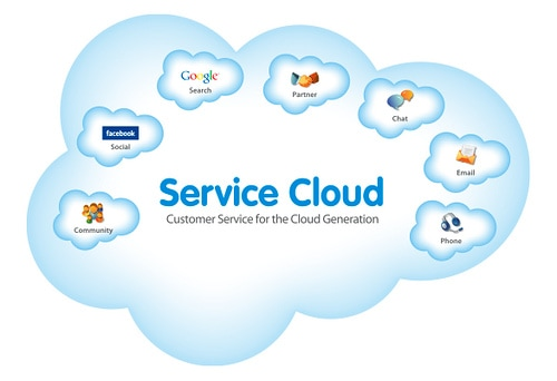 Les 9 meilleures applications Cloud gratuites pour mobile