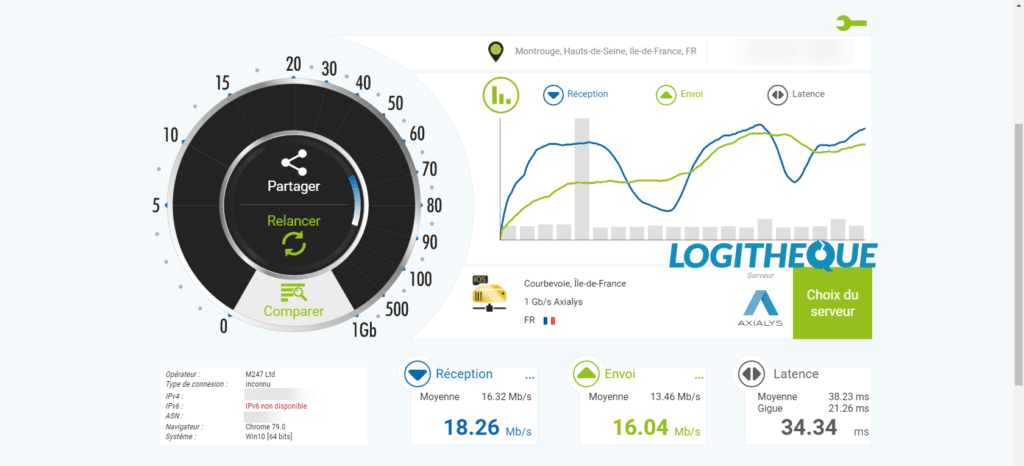 Windscribe speed test on