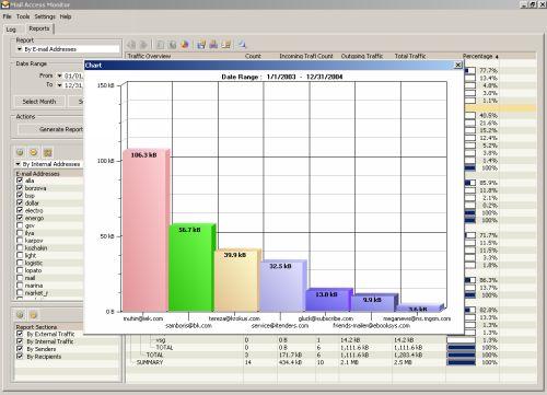 Capture d'écran Mail Access Monitor for VisNetic MailServer