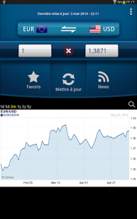 Capture d'écran Convertisseur de devise Facile