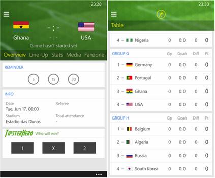 Capture d'écran Onefootball Brésil Windows Phone