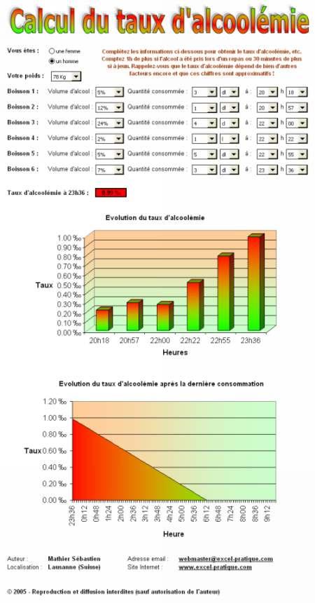 Capture d'écran Calcul du taux d'alcoolémie