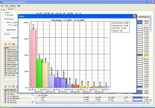 Capture d'écran Internet Access Monitor for MS Proxy Server