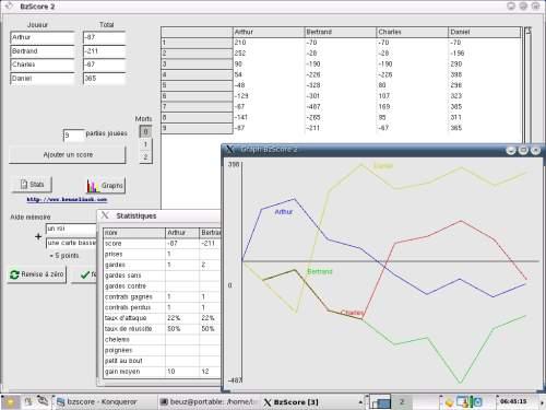 Capture d'écran BzScore pour Linux