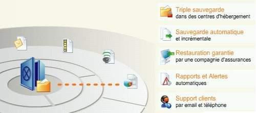 Capture d'écran CMI Adbackup