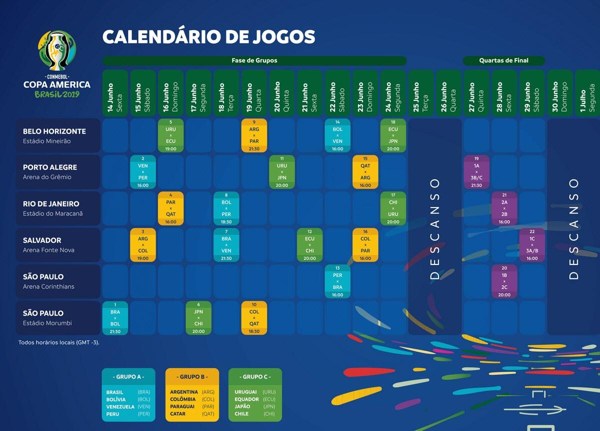 Capture d'écran Calendrier de la Copa America 2019