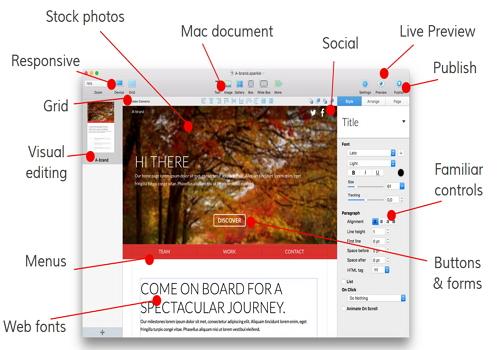 Capture d'écran Sparkle Mac