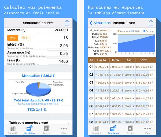 Capture d'écran Simule mon Prêt : Calculette de crédit immobilier