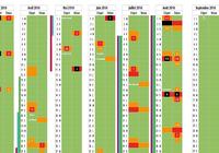 Calendrier du trafic Bison Futé 2014