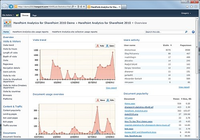 HarePoint Analytics for SharePoint 2007