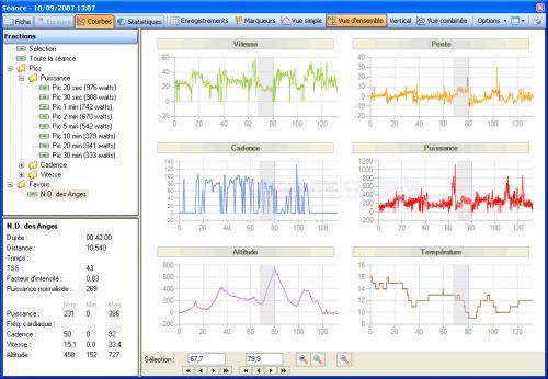 Capture d'écran VSprint Personal Trainer