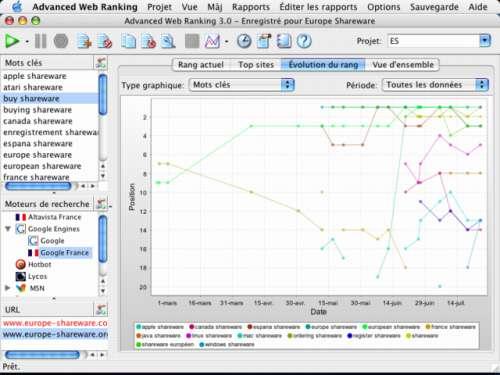 Capture d'écran Advanced Web Ranking