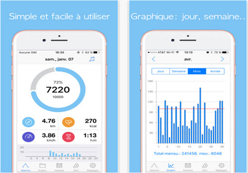 Capture d'écran Accupedo iOS