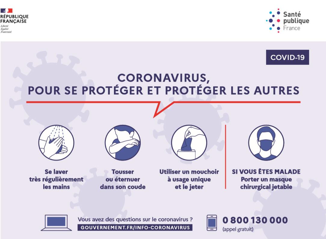 Capture d'écran Affiches Prévention Coronavirus