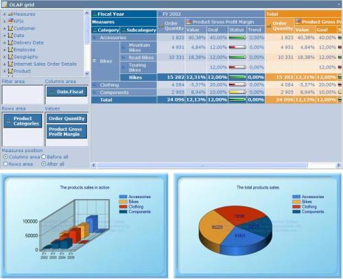 Capture d'écran RadarCube ASP.NET OLAP control for MS Analysis