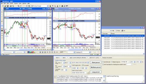 Capture d'écran TrendMedium Add-On for MetaStock