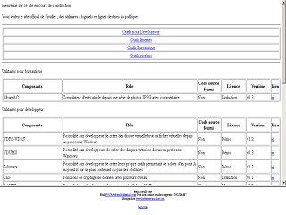 Capture d'écran API VEC