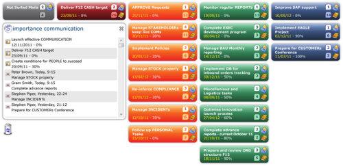 Capture d'écran VisioTask Unique Project Management Tool