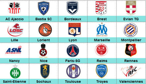 Capture d'écran Foot_Ligue1 2012_2013