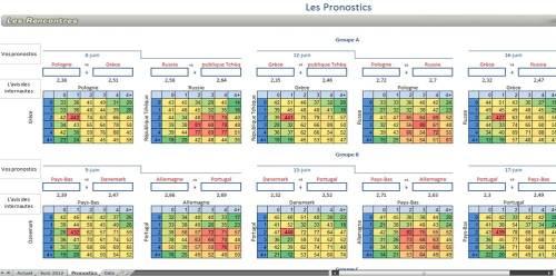 Capture d'écran Euro 2012 – Calendrier Tableau Pronostics