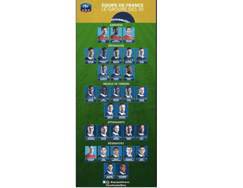 Capture d'écran Liste des joueurs de l'équipe de France Coupe du Monde 2014