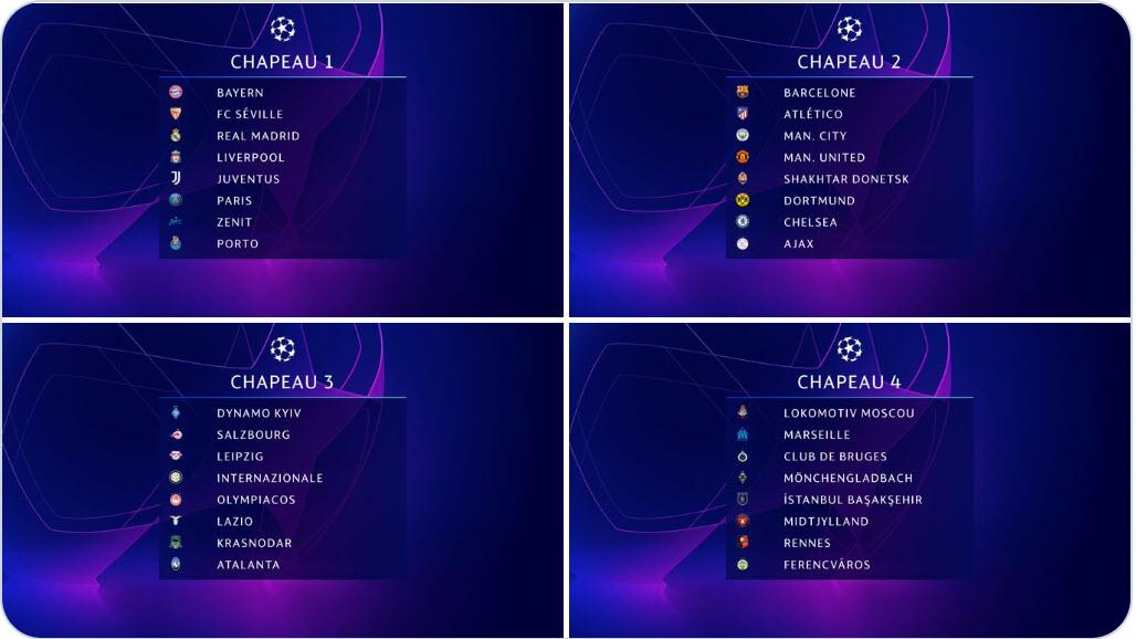 Capture d'écran Tirage de la Ligue des Champions