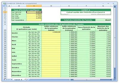 Calcul de pret immobilier excel - Tableau d amortissement emprunt excel ...