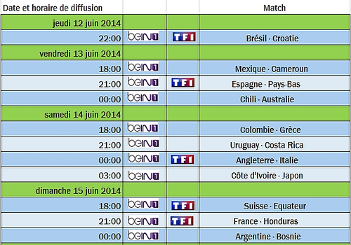 Retransmission coupe du monde 2014 - Tableau de la coupe du monde 2014 ...