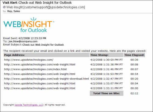 Capture d'écran Web Insight for Outlook