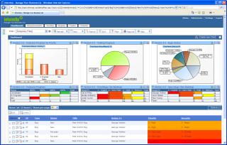 Capture d'écran Bug tracking system , BugUp Tracker