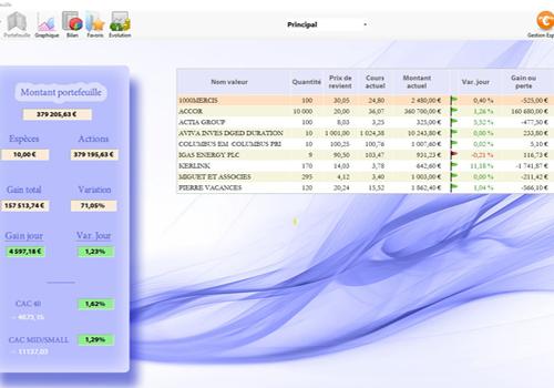 Capture d'écran Sweet Bourse