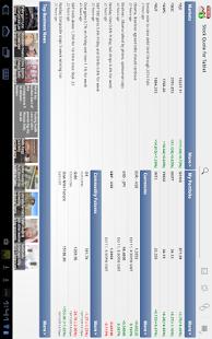 Capture d'écran Stock Quote for Tablet