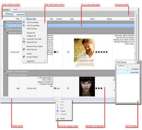 Capture d'écran QtitanDataGrid