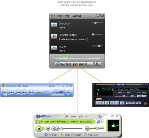 Capture d'écran AirFoil