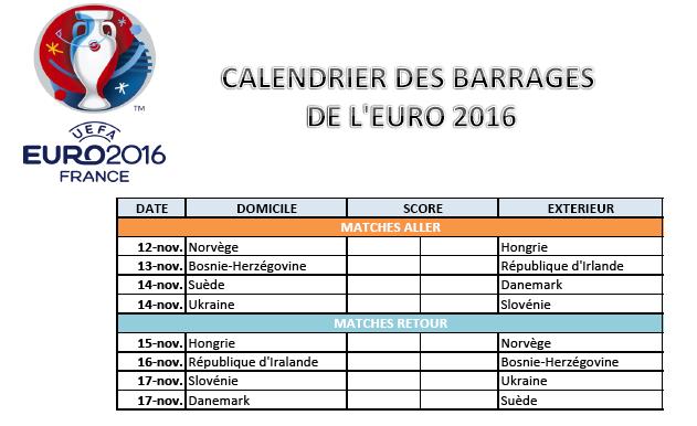 Capture d'écran Calendrier des barrages de l'Euro 2016