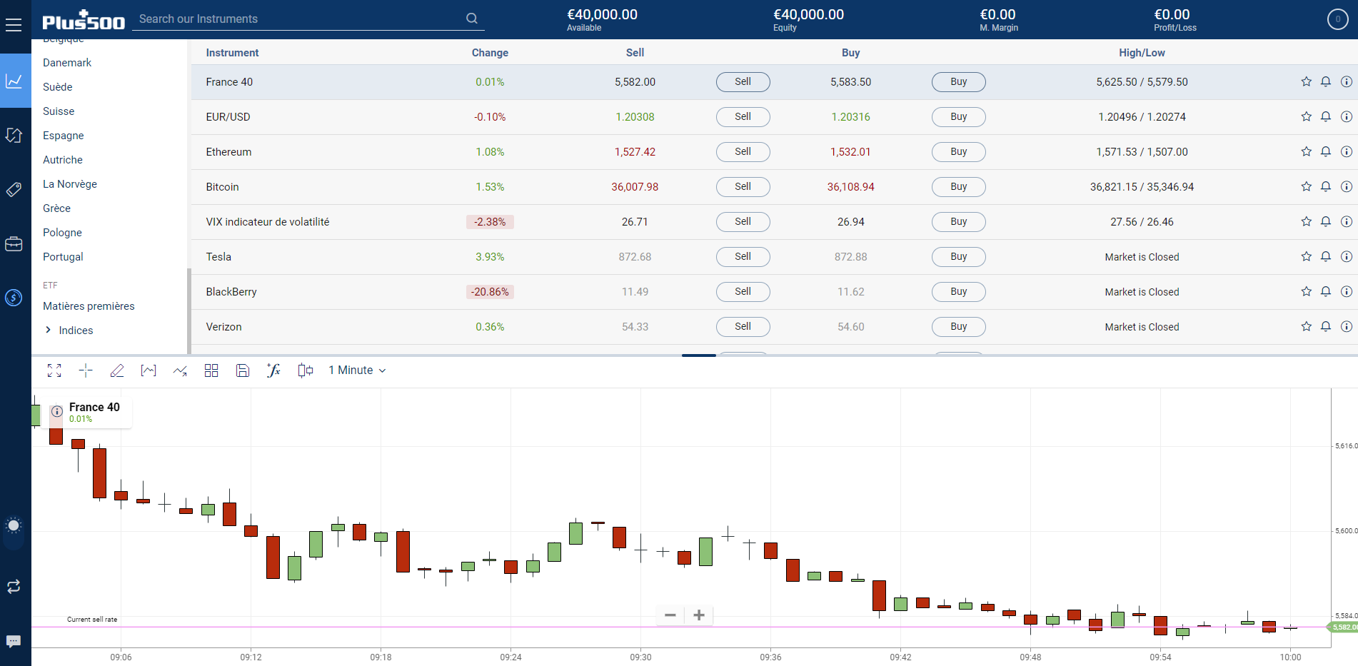 Capture d'écran Plus500 Trader