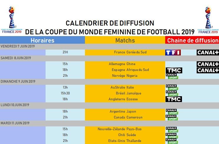 Capture d'écran Calendrier de diffusion de la coupe du monde féminine de football 2019