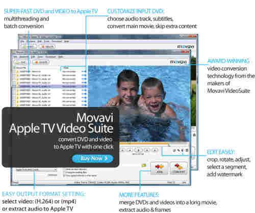Capture d'écran Movavi Apple TV Video Suite