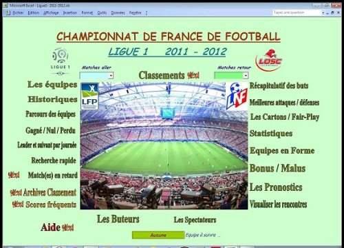 Capture d'écran Ligue1 2011-2012