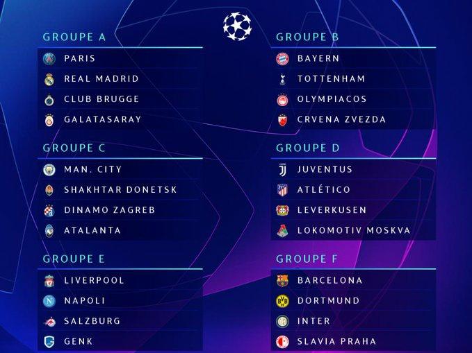 Capture d'écran Tirage Groupes Ligue des champions 2019-2020
