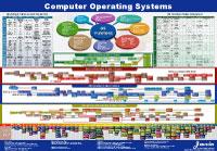 Capture d'écran Computer OS Map