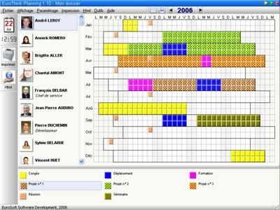 Capture d'écran EuroThink Planning