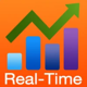 Logo Real-Time Stock Trader iOS