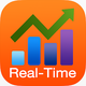 Logo Stocks: Real-Time Stock Track