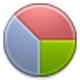 Logo DroidAnalytics