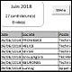 Logo Mes candidatures sur Excel – 2018